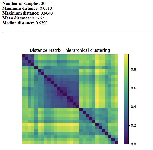 Analyzing Samples — qiita 0 1 0-dev documentation